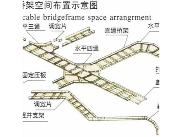 梯级式电缆桥架空间布置示意图